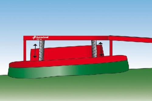 Конструкция с длинными пружинами обеспечивает отличную адаптацию к рельефу грунта, в том числе и боковую адаптацию