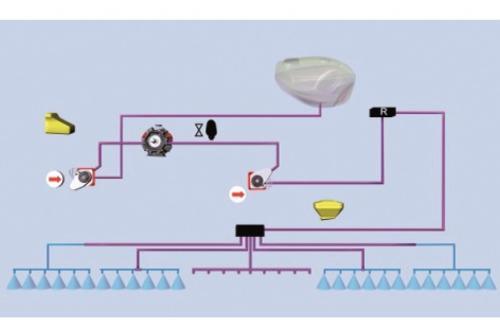 Автоматическая грунтовка и полоскание линий опрыскивания