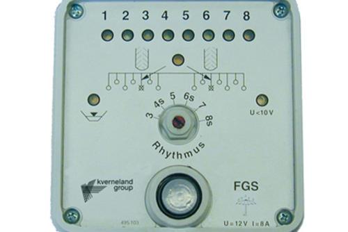 Система контроля тех колеи FGS